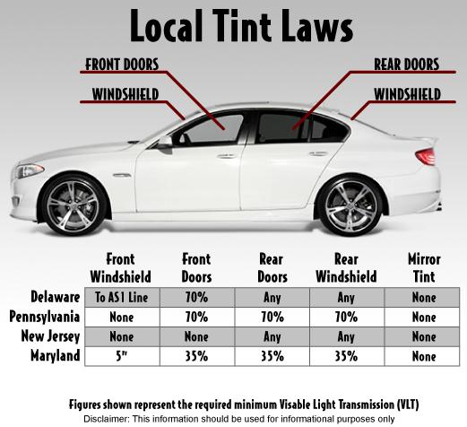 Car Dealer Laws In Pa
